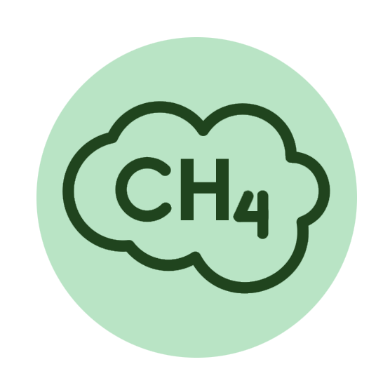 reduced methane emissions